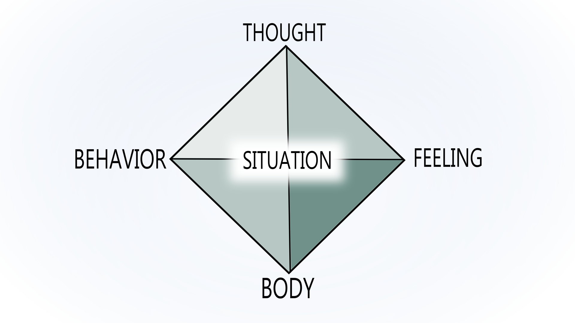cognitive therapy Cognitive behavior therapy 33k likes visit wwwbeckinstituteorg/what-is-cognitive-behavioral-therapy.