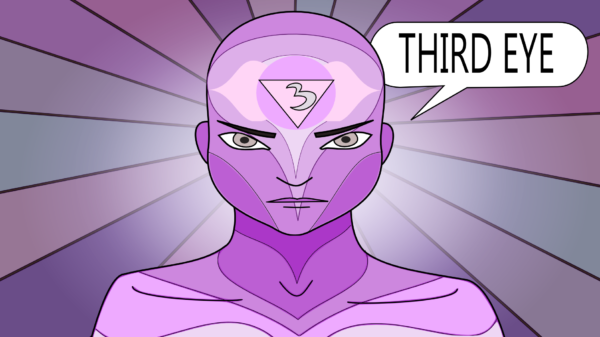 Third Eye Chakra Opening Symptoms